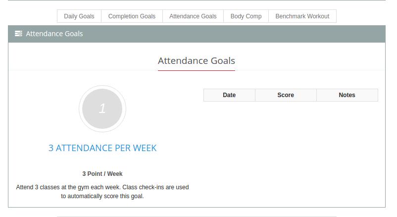 11_4_AttendanceGoal
